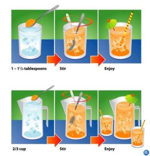 cara saji juice organik